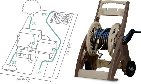 Hose Reels 101 - Suncast® Corporation on modular ford parts diagram, 7 prong trailer plug diagram, 3d castle layout diagram, mini v-bar diagram,