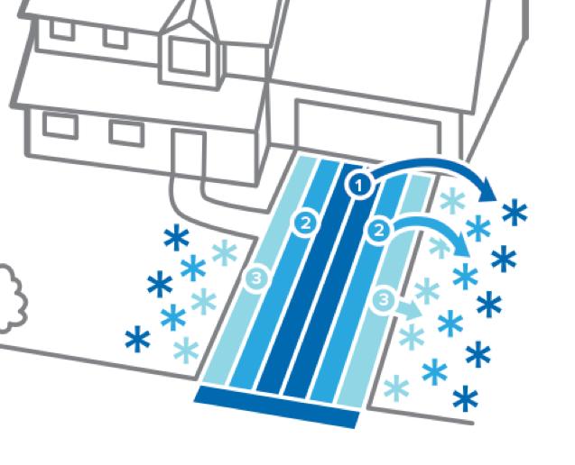 Snow shoveling pattern
